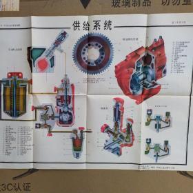 柴油机油路图