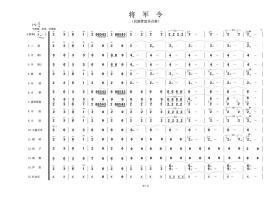 广东汉乐《将军令》总谱(15个声部的曲谱)