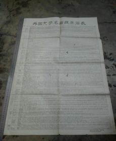 外國文學名著提要簡表。原版