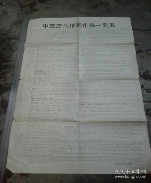中國歷代作家作品一覽表。原版