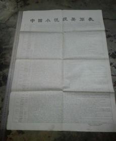 中國小說提要簡表。原版