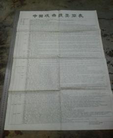 中國戲曲提要簡表。原版
