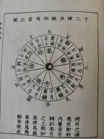 少见!古代音乐跳舞方面的,《乐律全书》三十五,有民国四川军阀孙德操捐赠章。