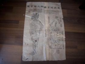 民国石印《侧人·脏腑明堂图》针灸图1张!尺寸46.5/29厘米