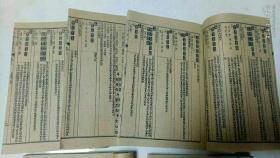 协纪辨方书 卷14---19卷 24山60年开山立向吉凶表 卷20---卷27 (1月--7月日表) 卷28---卷32(8月---12月日表吉凶)每日时辰吉凶