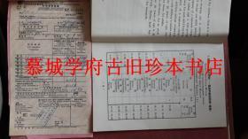 【旅游留念册】德国ZWINGMANN女士1964年中国(上海、苏州、杭州、无锡、北京)(含包括实寄明信片、梅兰芳邮票、上海至苏州与杭州、北京至莫斯科火车票与国际旅客联运票、中俄英三语本中国铁路简明时刻表等)、苏联(莫斯科、索契等)、塔什干、格鲁吉亚等。