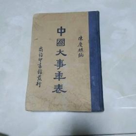 中国大事年表