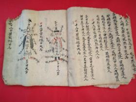 一本有关丧葬的手抄本(31个筒子页,有手绘图)