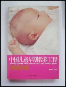 HI2016018 中國兒童早期教養工程胎教方案