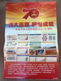 热烈庆祝中华人民共和国成立71周年之际:上宣传画:伟大历程,辉煌成就,庆祝中华人民共和国成立70周年。(一套十张全)