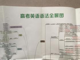 高考英语语法全景图