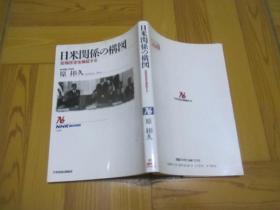日米関系の构図:安保改定.....