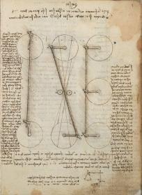 马德里手稿.2册.Codex Madrid.By Leonardo da Vinci.约绘于1490.1503.1504年.西班牙国家图书馆藏.发现于1966年,复印本,手工装订