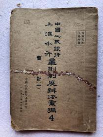 中国人民银行上海分行章则制度办法汇编:会计(一)