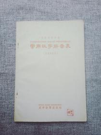 常用汉字拼音表