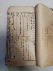 袁世凱當年練兵用,內鄉縣壯丁干部訓練班訓練計劃,八開厚冊