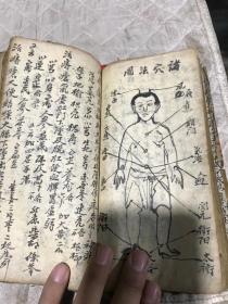 手抄本医书(秘方)