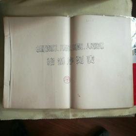 中国工农红军丶八路军,解放军编制表