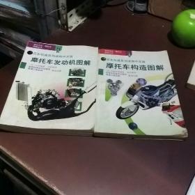 2摩托车发动机图解3摩托车构造图解(日本权威系列读物中文版)