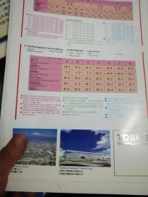 1994第一届全国溴华锂制冷机空调热泵机组技术展览会  广告册