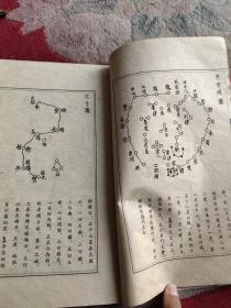 民国平阳府志13册全