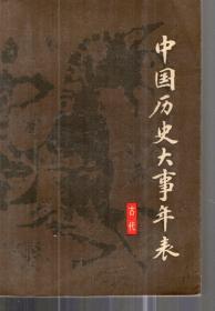 中国历史大事年表.古代