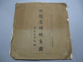 民国版:中国历朝统系图