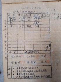 抗战时学校膳食单2张(省立台州农校)