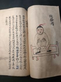 清代医书手抄本