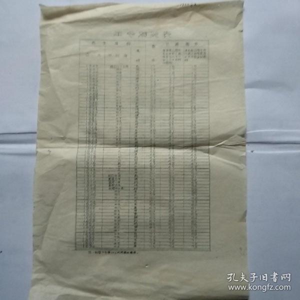 年齡對照表(油印本)