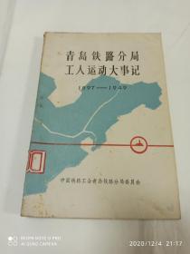 青岛铁路分局工人运动大事记 (1987-1949)