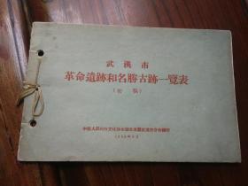 58年初版本武汉市革命遗迹和名胜古迹一览表(初稿),品好包快递发货。