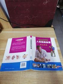 《人体疾病自查彩色图谱》库7/4