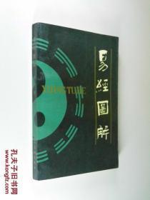 易经图解 大32开 平装本 刘平 著 文化艺术出版社1991年1版1印 私藏 全品