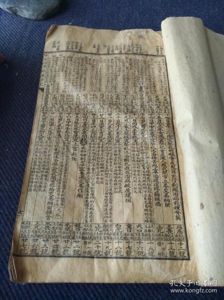 大清宣統三年辛亥《縉紳錄》一厚冊。內容包羅萬象,上至帝王,下至平民,無所不包。至第七頁至八十七頁止