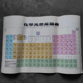 化学元素周期表(对开)