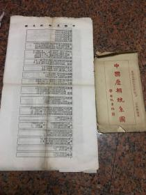 1925年梁启超主编[[中国历朝统系图]]少见的大方8开宣纸精印漂亮定价大洋1元8角十二页