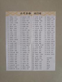 水浒英雄排行榜(原小当家卡册中所附的108将及六大恶人、替天行道卡的名单贴)