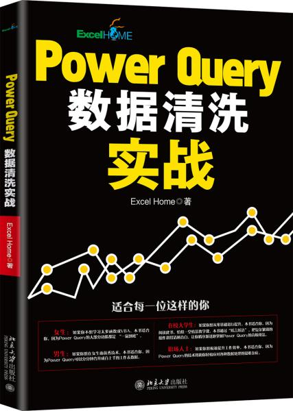 PowerQuery数据清洗实战