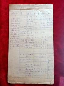 五十年代山西省立永济中学衣老师手稿一册