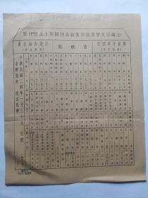 孔网孤本。民国时期为了抵制洋货,推销中华国货。上海三友实业社香烟价目表。是地方不是多得史物。