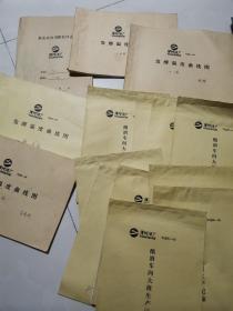 洋河酒厂生产发酵值班表17本合售