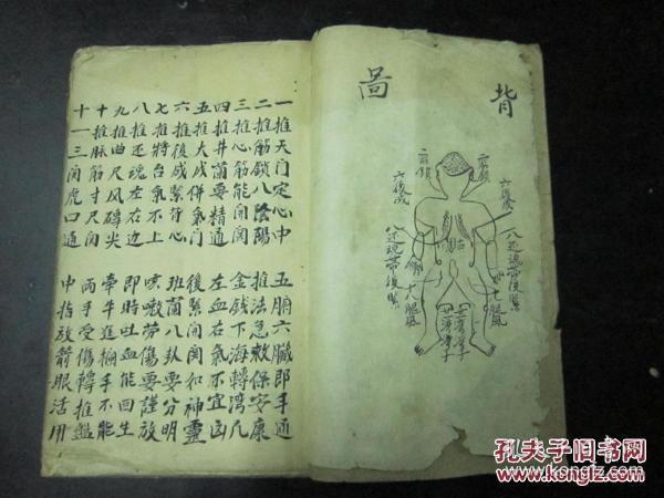 精品武术手抄秘本 —— 稀见手抄秘本奇书 , 表面上看为推拿手抄本, 实为疗伤解穴武术秘本 。