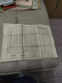 《上海港各线轮船客票及联运票价格表》折痕处有开裂