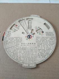 (全网最低价!)完好无损的《易经八卦速算盘》,国家发明专利,使用简单,一看就懂,一用就会,无师自通,预测准确、迅速,两分钟就可断卦,是学习研究易经的最佳工具!