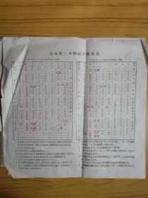 同一来源,北京第二外国语学院副院长 舒仲渊 旧藏:北京第二外国语学院校历 2张(1965-1966学年第一学期、第二学期,注:二外成立于1964年)