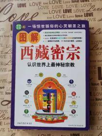 西藏密宗占卜法