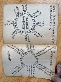 地理要妙秘 手抄本 6本 内容丰富含奇门遁甲、五行八卦、符咒、周易等等 具体看图