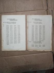 棋类:中华人民共和国第一届运动会中国象棋竞赛对局纪录选辑(一  二 )计2册 (油印本)