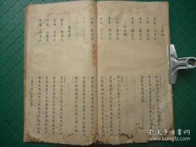 清代手抄风水地理书畊古斋收藏的斗首日理资料